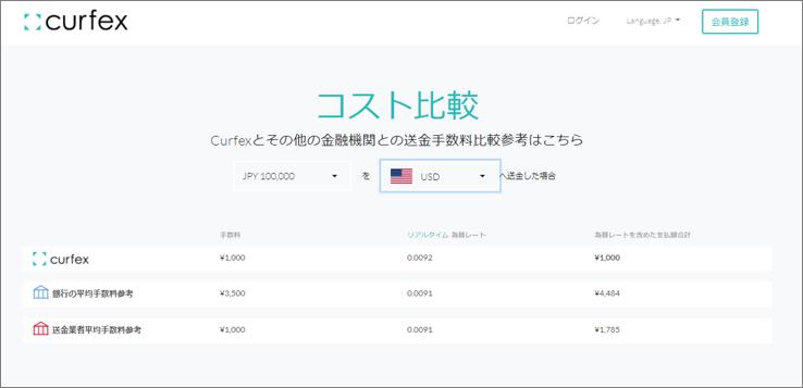 curfex(カーエフェックス)シュミレーター