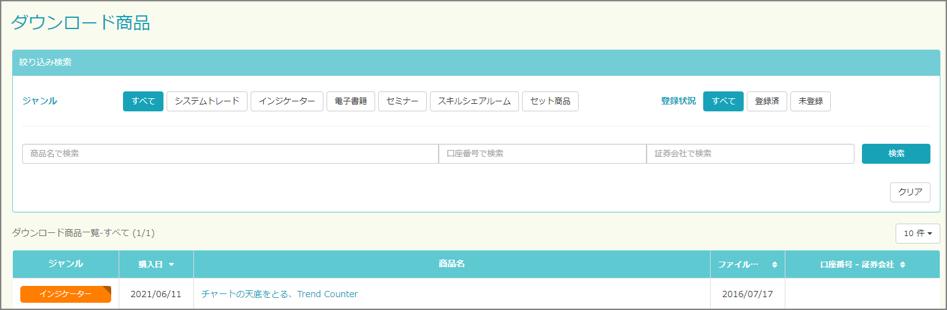 インジケーターTrend Counter