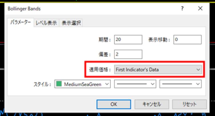 MT4・MT5で複数インジケータを重ねて表示する方法