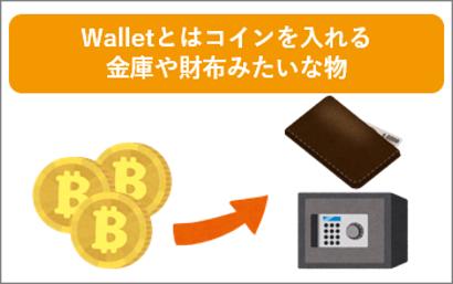 wallet(ウォレット)とは