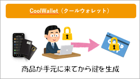 CoolWallet (クールウォレット)とは