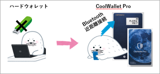 CoolWallet Pro(クールウォレットプロ)