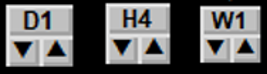 上位足を視覚化『HT_Higher_Candle』