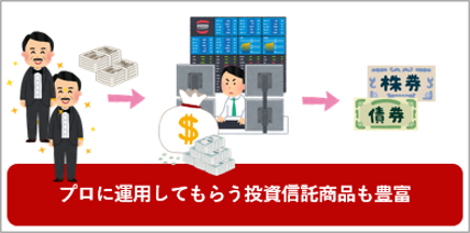 楽天証券の投資信託商品