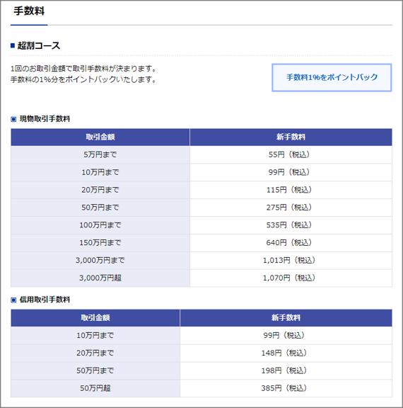 楽天証券国内株式投資手数料