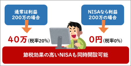 楽天証券はNISAの同時開設可能
