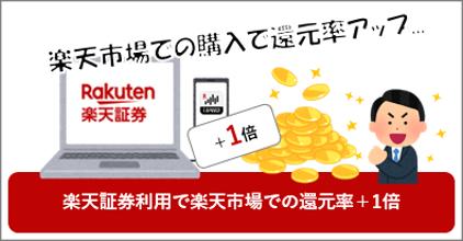 楽天証券スーパーポイントアッププログラム(SPU)