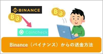 Binance(バイナンス)からの送金方法