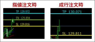 ロット計算ツールEasyOrder画面詳細