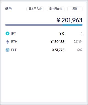 仮想通貨日記DMMビットコイン20211008