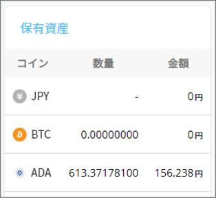 仮想通貨日記ビットポイント20211008